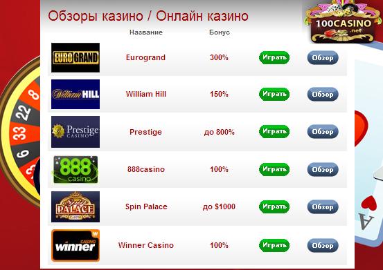 nadezhnie-kazino-s-vivodom-deneg